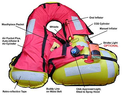 Life Jacket with AirPocket Can Save Lives