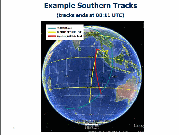 Tracking Down #MH370 or Physics of an Air Space Game of Marco Polo