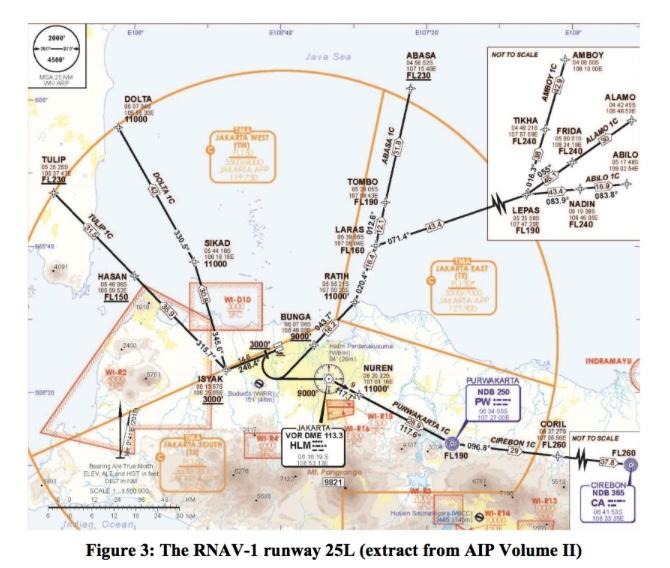 LionAir Flight Updated